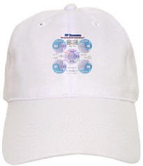 RF Cafe Smith Chart Baseball Cap,  We Are the World's Matchmakers Smith Chart design