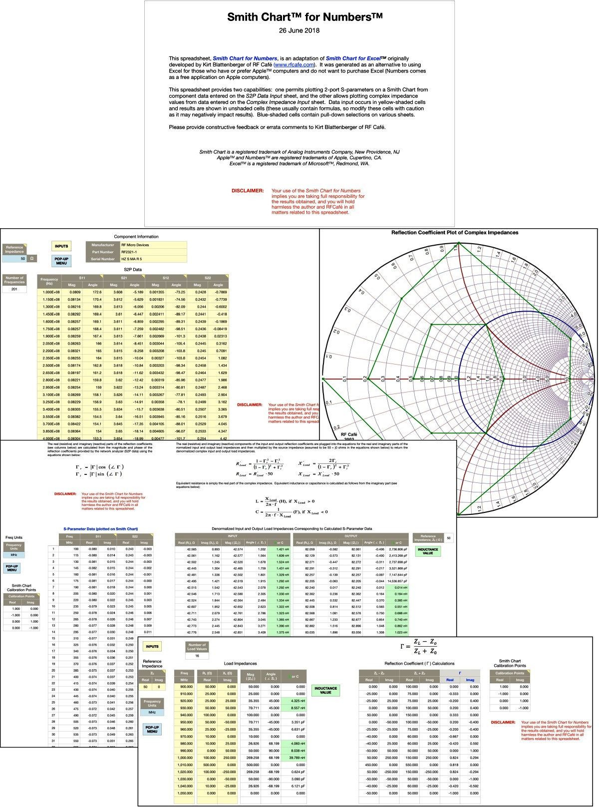 Smith Chart™ for Excel™ Combo Version - RF Cafe