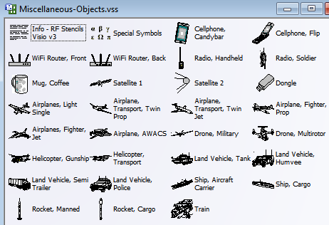 Visio Stencils on microphone chart