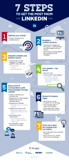 Leveraging LinkedIn for a More Effective Job Search [Infographic] - RF Cafe