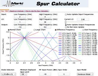 Marki Microwave Mixer Spurious Product Calculator App - RF Cafe