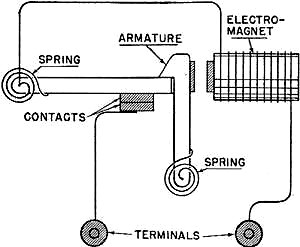 doorbell wiring circuit with Electricity Basic Navy Training Courses Chapter 12 on Wiring Diagram Of Doorbell furthermore Wiring Diagram Step Up Transformer as well 2013 12 01 archive besides Live Sound Wiring Diagram further Fuse Box Portal.
