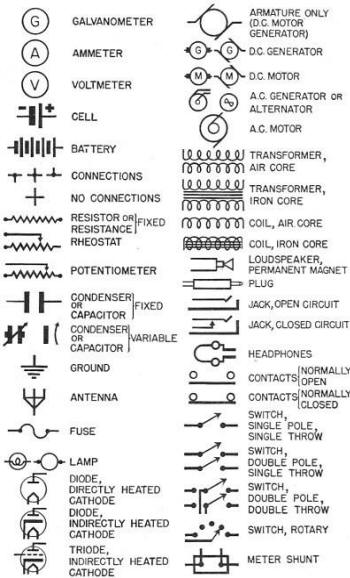 motor control wiring diagram symbols wiring diagram and start stop control circuit diagram zen