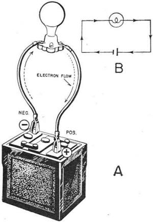 electricity basic navy training courses, navpers 10622, chapter 4electrical and radio symbols figure 16 direction of current flow