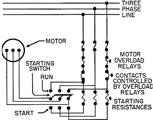 How To Guide For Power Circuit Of 1 together with 14027 195 furthermore Thermal Mag ic Breaker Symbol moreover 3 Phase Square D Contactor Wiring Diagram as well Single Phase Motor Reversing Switch Wiring Diagrams. on motor starter overload wiring diagrams