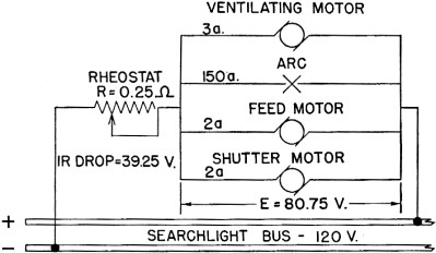 electricity basic navy training courses navpers10622 chapter simplified searchlight diagram