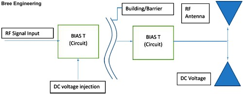 Bias-T, Band Splitter and Other RF Diplexers - RF Cafe