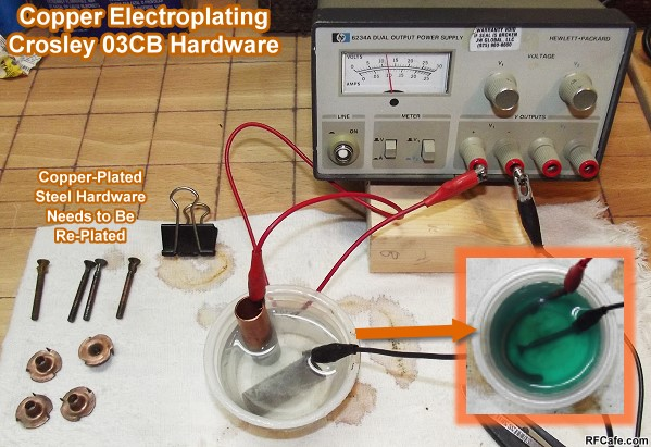 What is the purpose of COPPER electroplating?