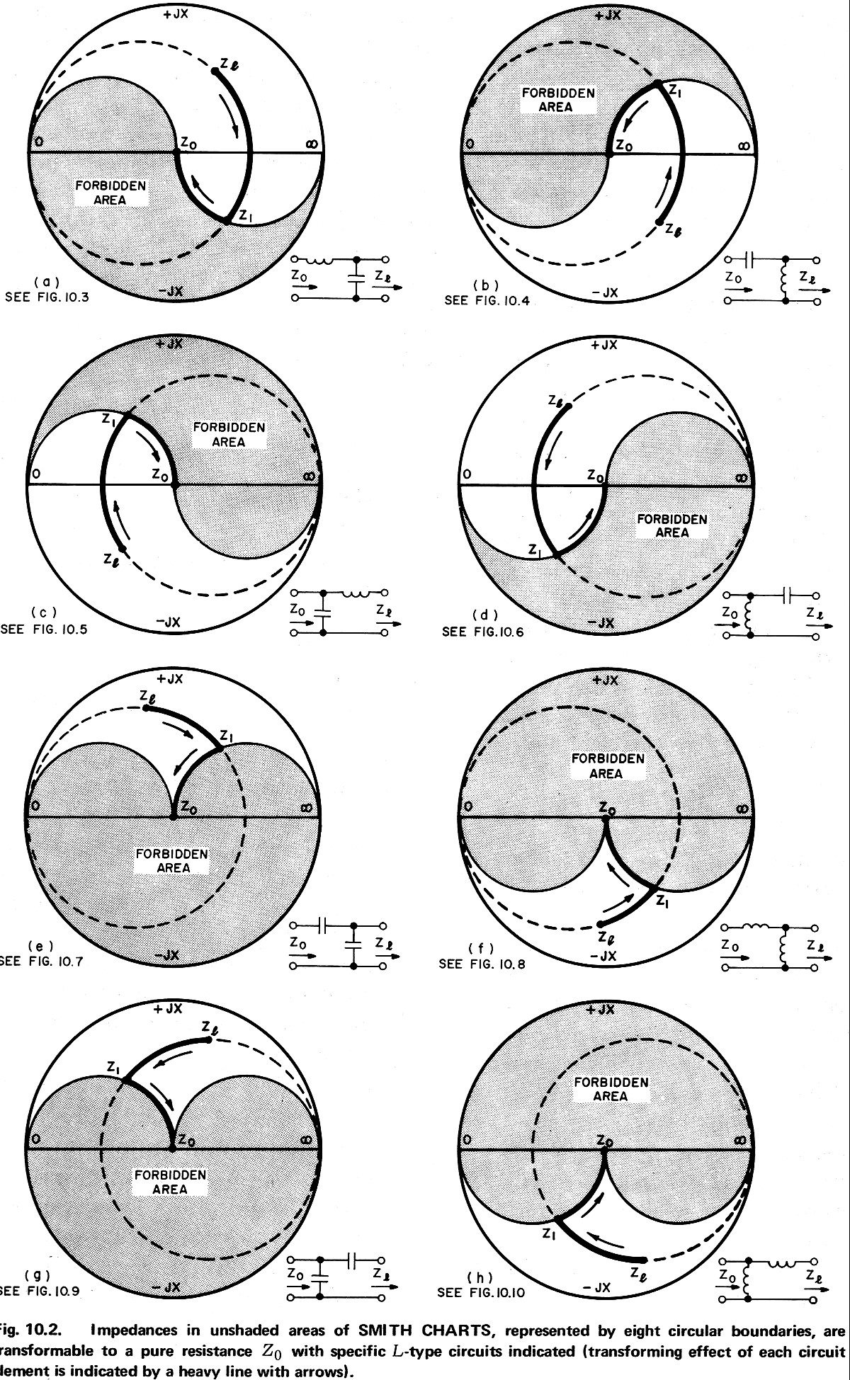 Electronic applications of the smith chart rf cafe forbidden areas of the smith chart rf cafe ccuart Image collections