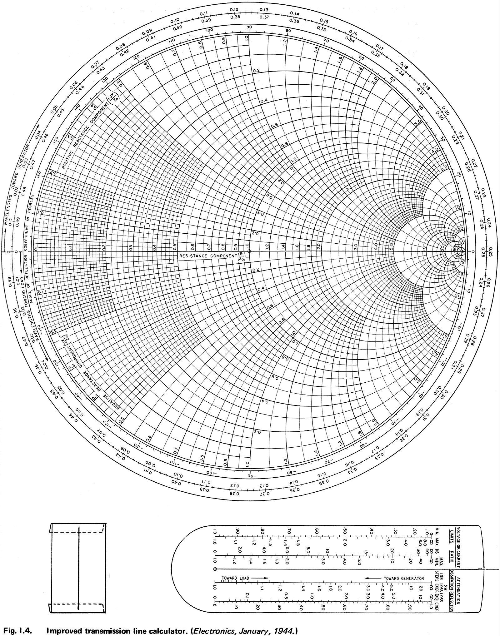 Electronic applications of the smith chart rf cafe smith chart improved transmission line calculator rf cafe ccuart Image collections