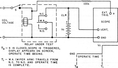 Finding Relay Operate and Release Times, April 1967