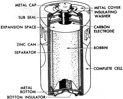 Modern Batteries October 1963 Electronics World Rf Cafe