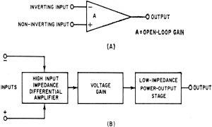 block diagram of typical op amp - rf cafe
