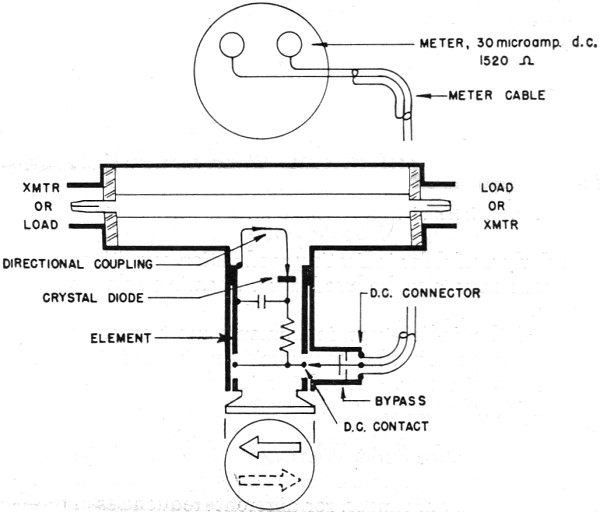 r f  power output measurements  october 1963 electronics