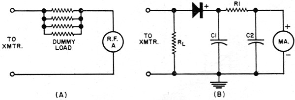 r f  power output measurements  october 1963 electronics world