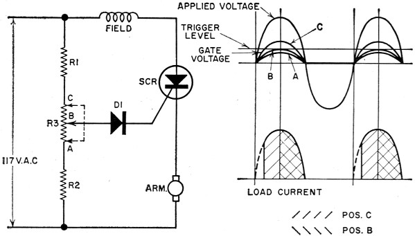 silicon controlled rectifiers