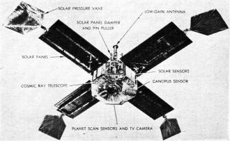 Bottom view of the Mariner Mars spacecraft - RF Cafe