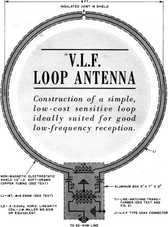 vlf-loop-antenna-electronics-world-janua