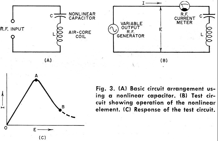 A.C. Negative-Resistance Devices, July 1963 Electronics World - RF Cafe