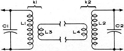Link Coupling Nomogram, January 1969 Electronics World - RF Cafe