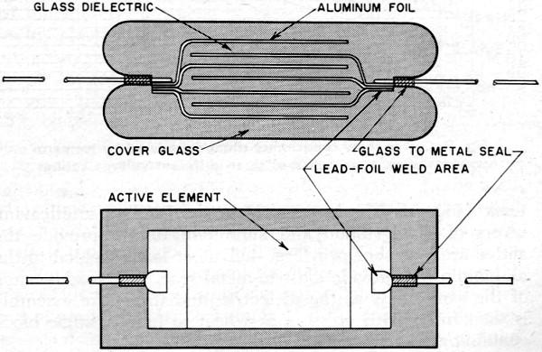 Modern Capacitors, May 1963 Electronics World - RF Cafe