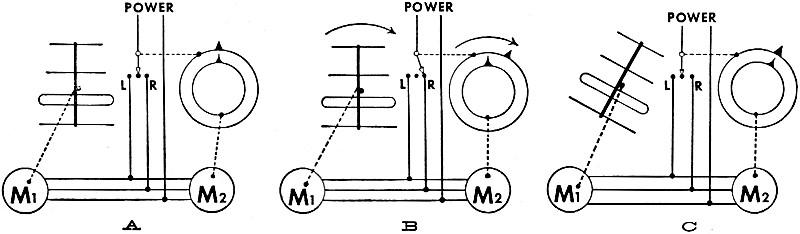 A New Antenna Rotor, January 1960 Electronics World - RF Cafe