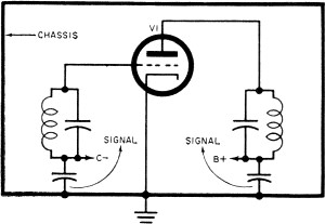 Getting to Know the Bypass Capacitor, January 1962 Popular