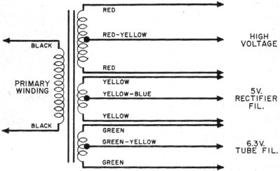 standard color coding for power transformer leads - rf cafe