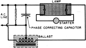 electronics fluorescent lamps apr 1959 popular electronics 3 the electronics of fluorescent lamps, april 1959 popular Wiring Diagram for Fluorescent Clock at reclaimingppi.co