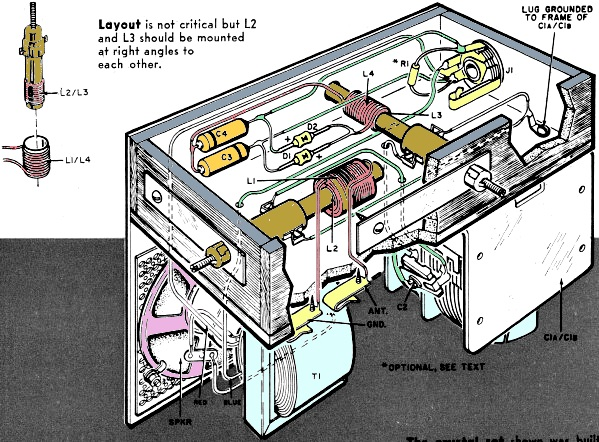 High Power Crystal Set August 1960 Popular Electronics