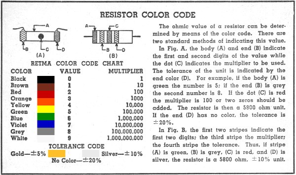 Resistor Color Code Chart - RF Cafe