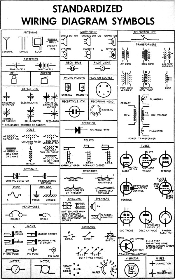 standardized wiring diagram schematic symbols april 1955 popular rh rfcafe com Automotive Wiring Schematic Symbols Automotive Wiring Schematic Symbols