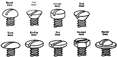Bolt Head Types >> Screws Styles Sizes And Shapes November 1960 Popular Electronics