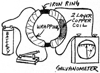 transformer theory oct 1960 popular electronics 10 wire a transformer,a wiring diagram images database,Microwave Transformer Arc Capacitor Wiring Diagram