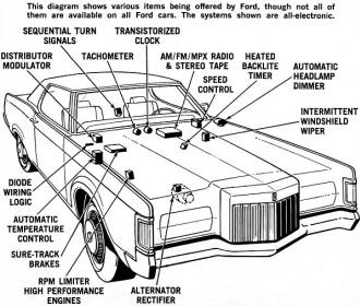 car wiring harness makers with Solid State Electronics New Cars Popular Electronics April 1972 on Solid State Electronics New Cars Popular Electronics April 1972 furthermore Diy automotix   images general small clfm2002expl219 moreover