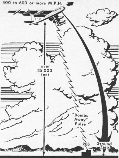 Radar Scores Sac Bombing Test December 1956 Popular Electronics