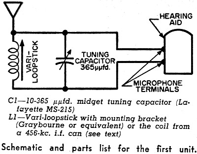 radios made from hearing aids, may 1956 popular electronics rf cafe
