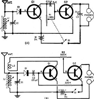 Transistor Topics Apr 1960 Popular Electronics further  on ck722 circuits