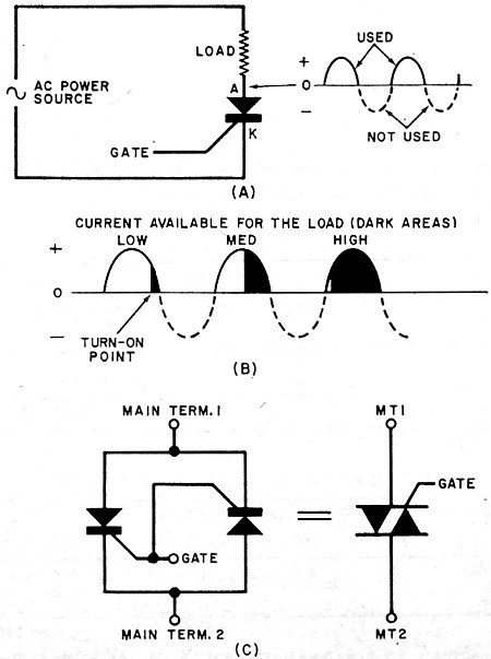 why use a triac   april 1974 popular electronics