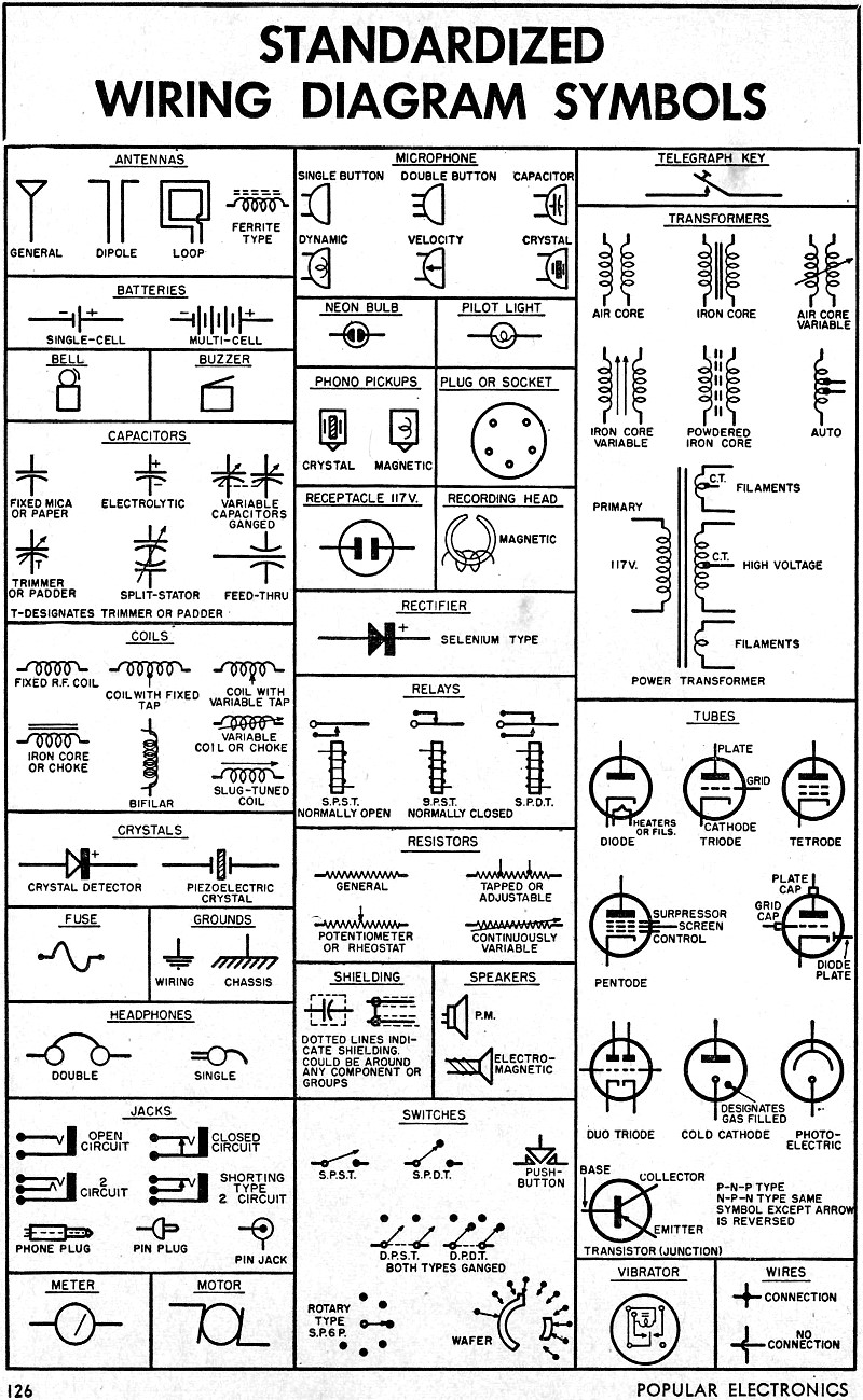 Pleasant Standardized Wiring Diagram Symbols Color Codes August 1956 Wiring Digital Resources Antuskbiperorg