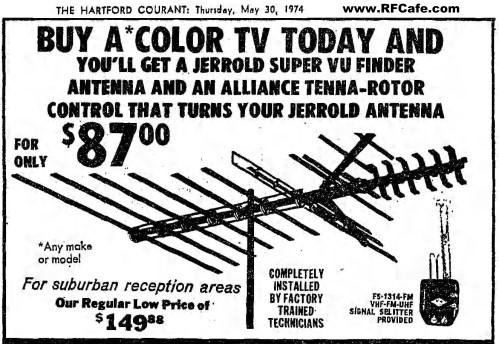 Choosing a TV Antenna, April 1973 Popular Electronics - RF Cafe