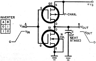 The MOSFET, May 1973 Popular Electronics - RF Cafe
