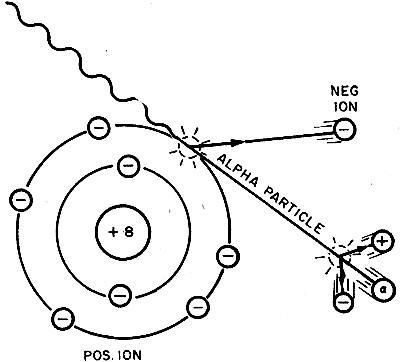 Nuclear Radiation Detection November 1972 Popular Electronics