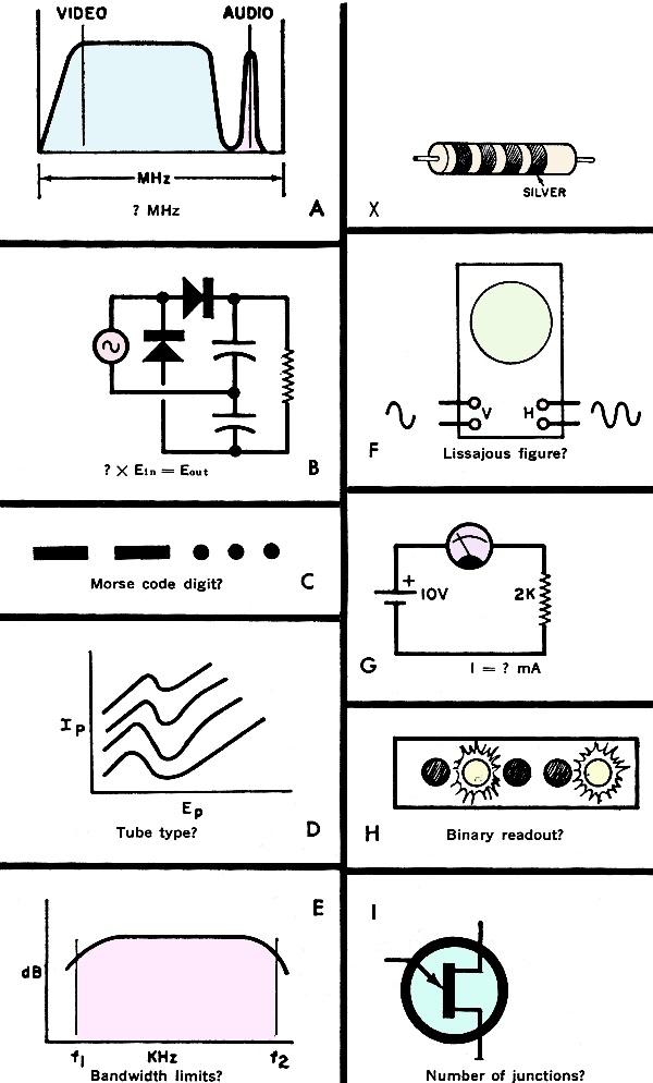 electronics iq quiz  may 1967 popular electronics