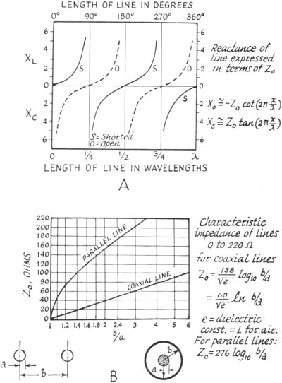 Physics Archive 2017 April 24 further 4 P Heat Exchanger Diagram moreover Size Capacitor as well Physics Equation Tables200809 in addition Capacitor Chart For Motors. on electric capacitance and frequency chart