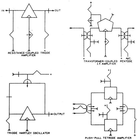 Shorthand Circuit Symbols August 1947 Qst Rf Cafe
