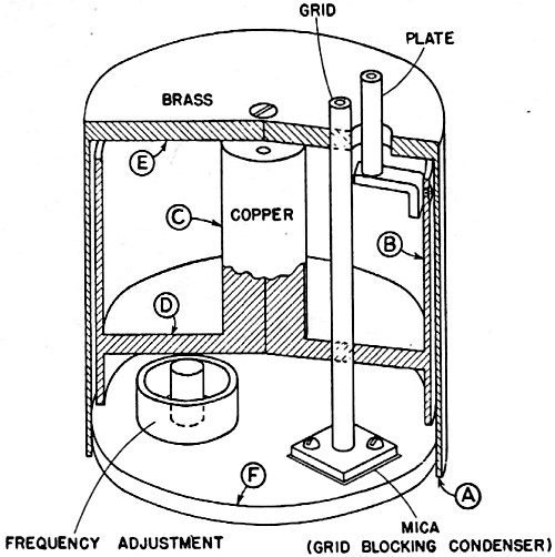 high-q tank circuit for ultra-high frequencies  september 1939 qst