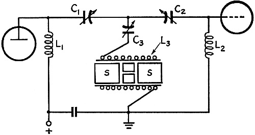 magnetostriction devices and mechanical filters for radio
