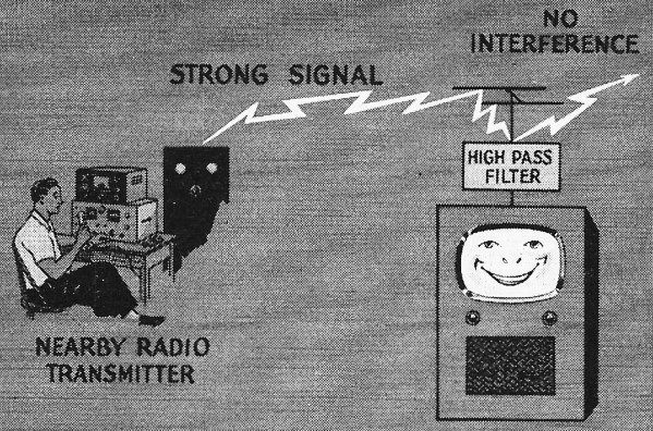 TVI and the Novice, October 1953 QST - RF Cafe