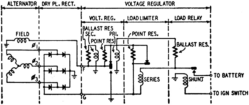 A. C. Generator for Automobiles, March 1948 Radio-Craft - RF ... Ac Generator Schematic Diagram on